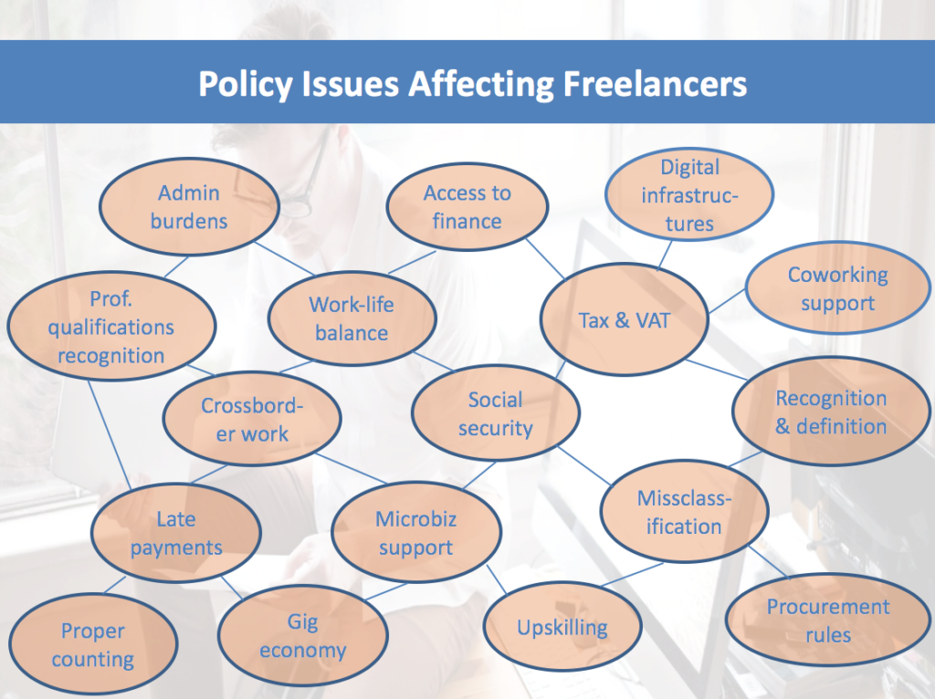 Euro-Freelancers-SMEs-Support